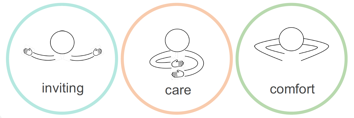 Gastvrijheid: Inviting, care en comfort