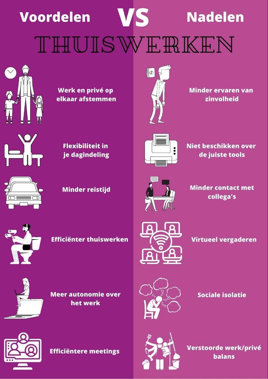 Voordelen vs nadelen thuiswerken