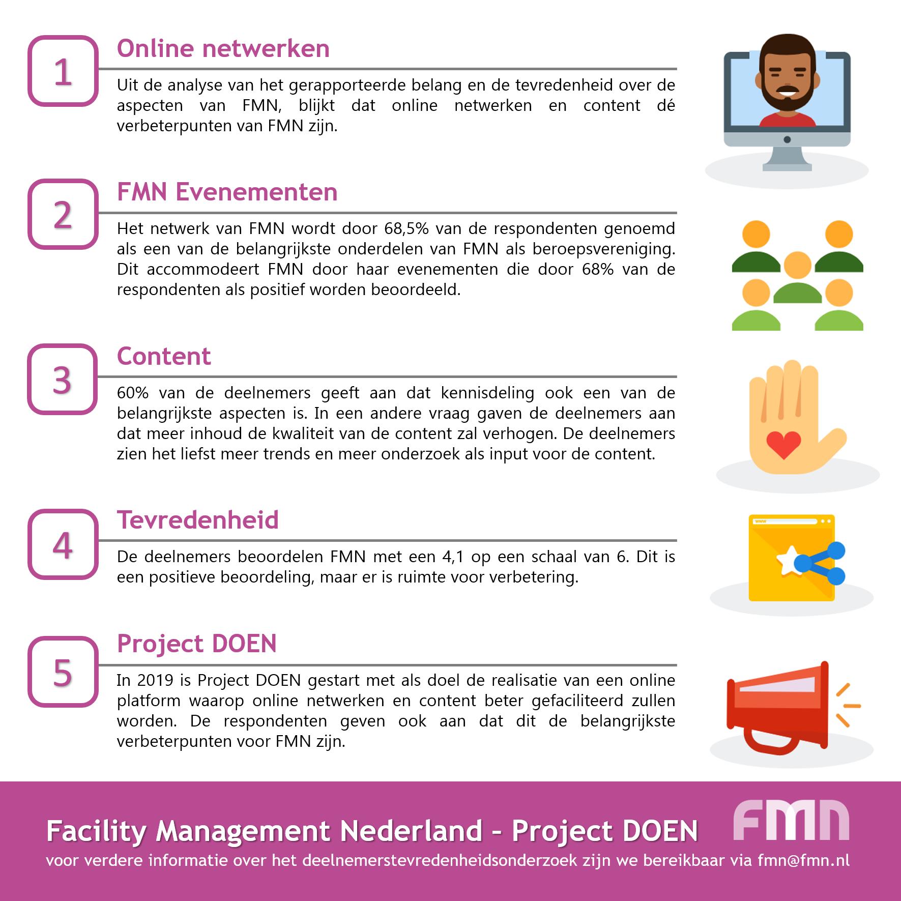 Infographic DTO FMN
